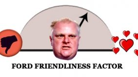 How Ford-friendly will the new council be? A councillor-by-councillor analysis