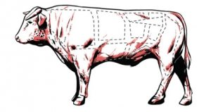 DIY Barbecue Guide: Peter Sanagan's favourite cuts of beef for the barbecue