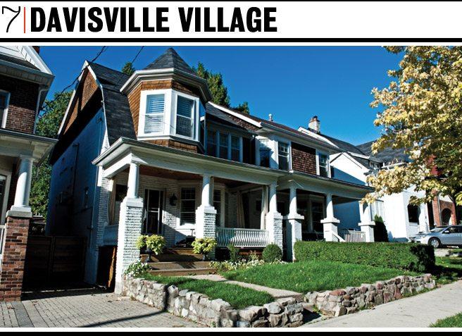 Where to Buy Now | Davisville Village
