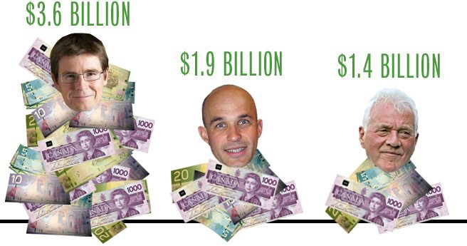 The three biggest corporate cash hoarders in Toronto (and what we imagine they're doing with the dough)