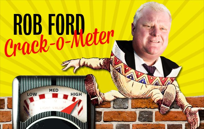 Rob Ford Crack-o-Meter: an arrest, a rap song and what Rob Ford knew about the crack video
