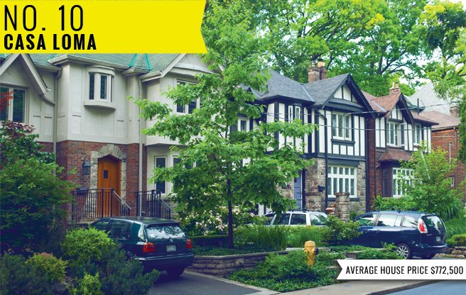 The Best Places to Live in the City: A (mostly) scientific ranking of all 140 neighbourhoods in Toronto: Casa Loma