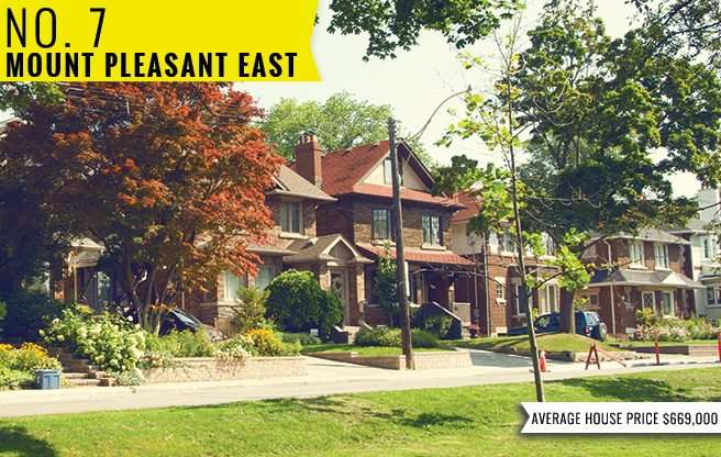 The Best Places to Live in the City: A (mostly) scientific ranking of all 140 neighbourhoods in Toronto: Mount Pleasant East