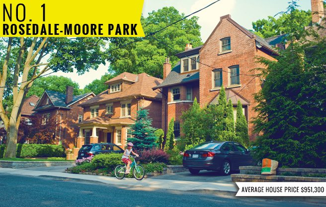 The Best Places to Live in Toronto: Rosedale-Moore Park