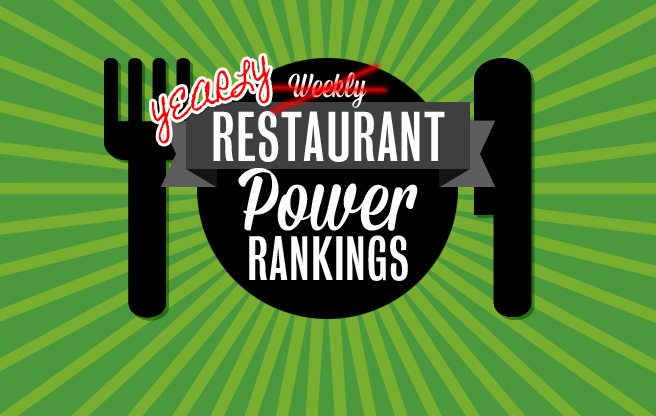 The Dish (Yearly) Power Rankings: the 10 busiest, buzziest restaurants of 2013