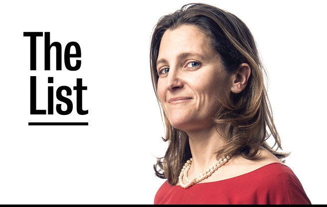 The List: 10 things newly minted MP Chrystia Freeland can't live without