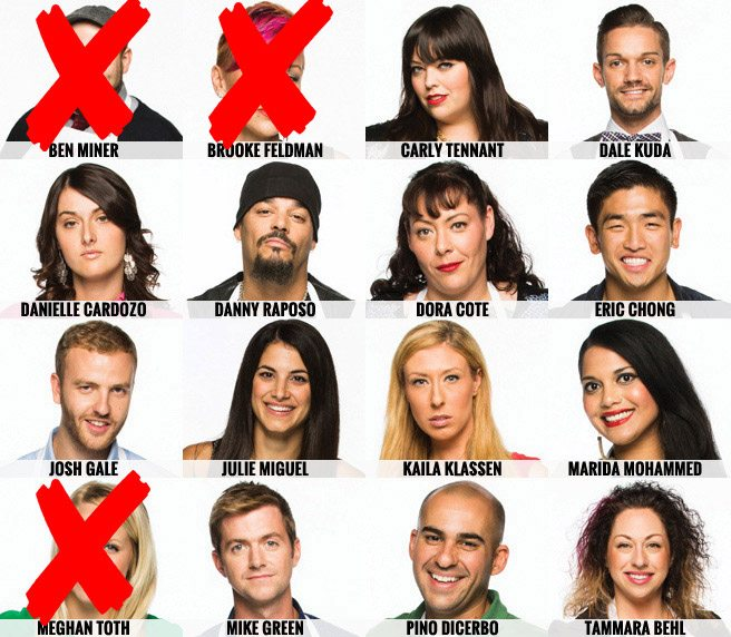 "<em>Masterchef Canada</em> Recap, episode 4: ""Dale is Drama"""