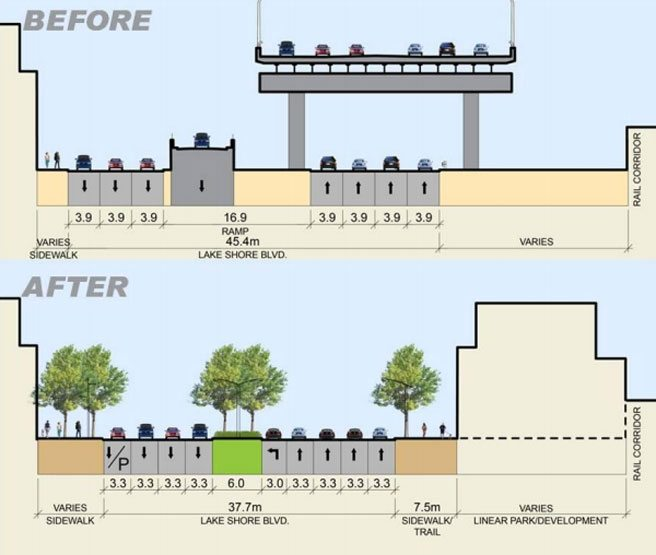 """The city is officially pushing the """"remove"""" option for the Gardiner Expressway"""