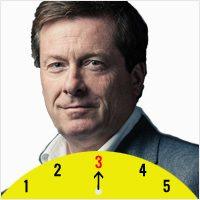 john-tory-election-power-rankings-week-2