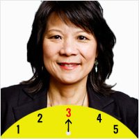olivia-chow-election-power-rankings-week-2