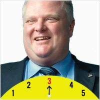 rob-ford-election-power-rankings-week-2