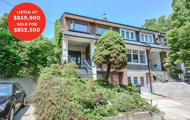 toronto-sale-of-the-week-308-garden-avenue-intro
