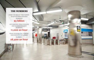 Gridlocked: The Subways to Nowhere