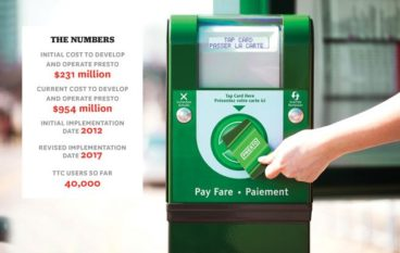 Gridlocked: The Long Tediously Long Wait For the One-Fare Presto Card