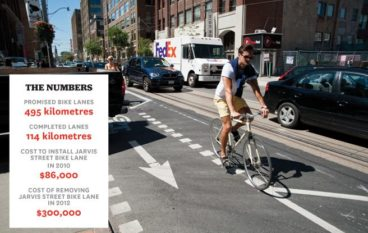 Gridlocked: The Ludicrously Low Number of Bike Lanes