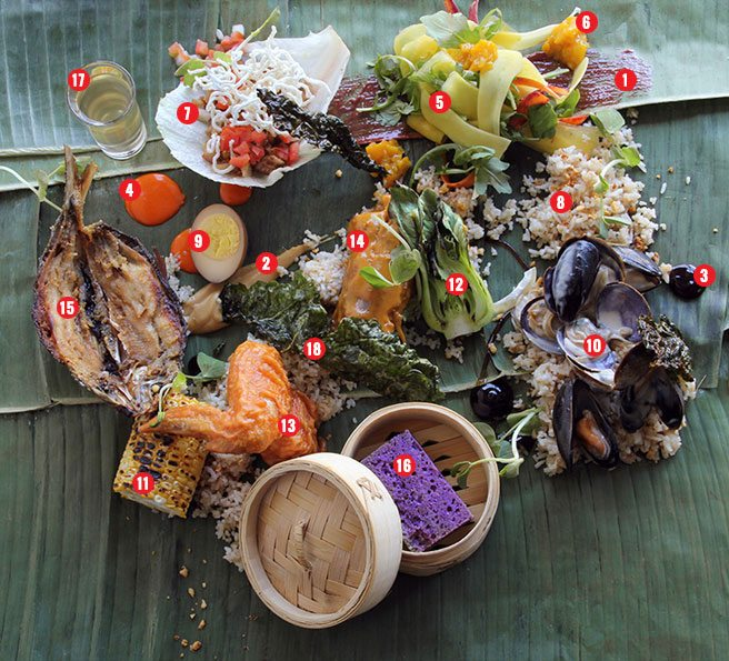 Filipino Feasting: an annotated guide to Lamesa's hands-only banana-leaf dinner