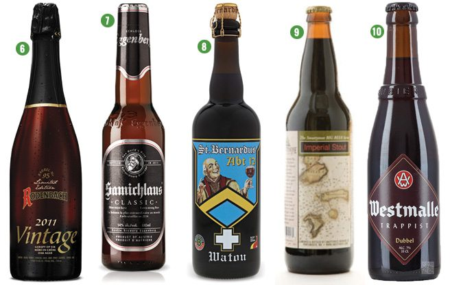 Winter Beers: the top 10 bottles hitting LCBO shelves this season