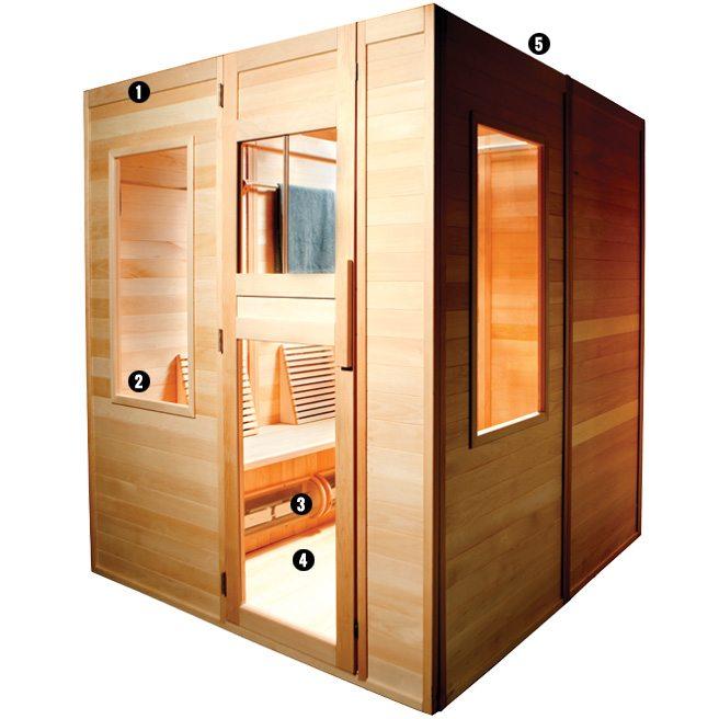Secrets to a Happy Toronto Winter: #3. Saunas can fit in condos