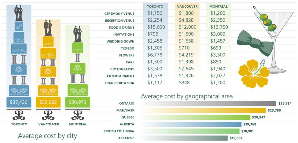 TD-Bank_TL_infographic_975x470_d