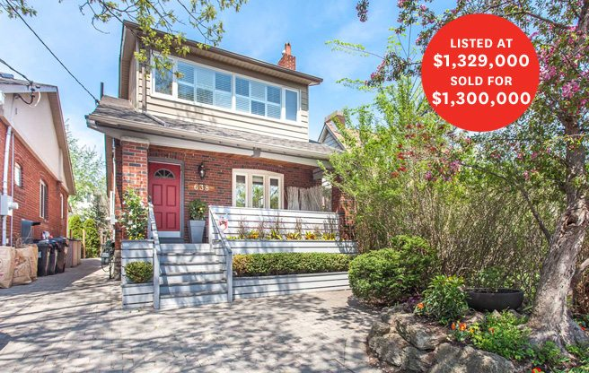 toronto-sale-of-the-week-638-millwood-road-intro