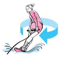 waterskiings-holy-grail-step-1